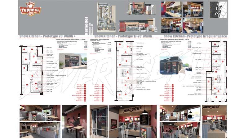 Restaurant_Branding_Services